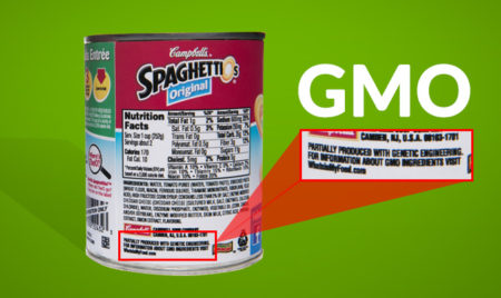 GMO Labeling Costs in the USA